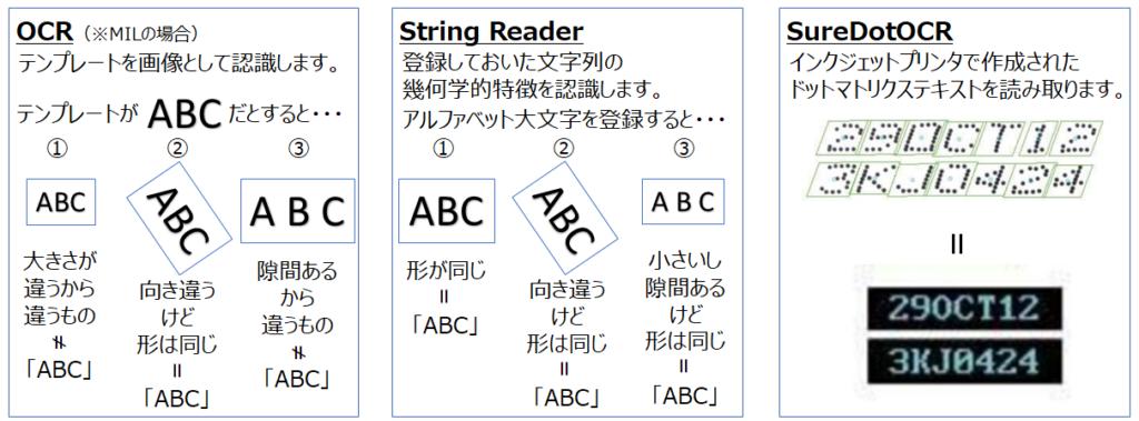 202012 文字読取A