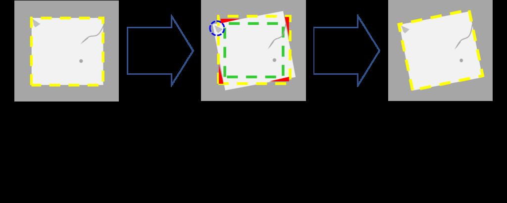 画像処理範囲 1