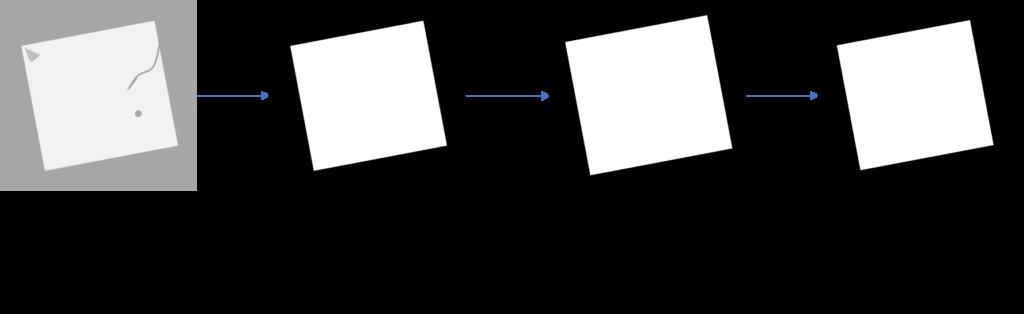 画像処理範囲 2